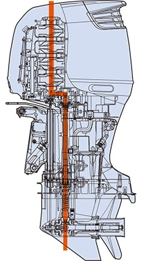 Схема смещения приводного вала