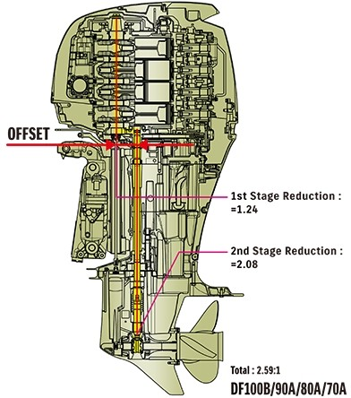 Diagram of OFFSET DRIVESHAFT