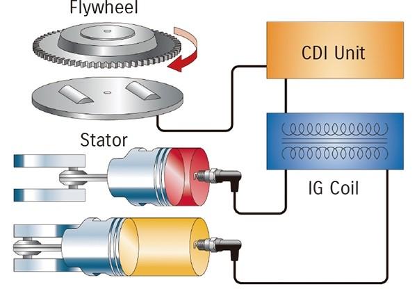 Схема зажигания емкостного разряда (CDI)