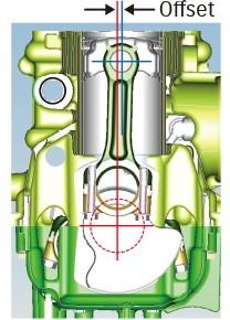 Схема смещения коленчатого вала