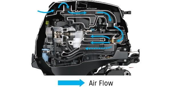 Схема прямого впуска и вентиляции моторного отсека