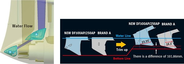 Схема двухстороннего водозабора