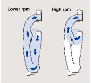 Схема многоступенчатой индукции (MSI)