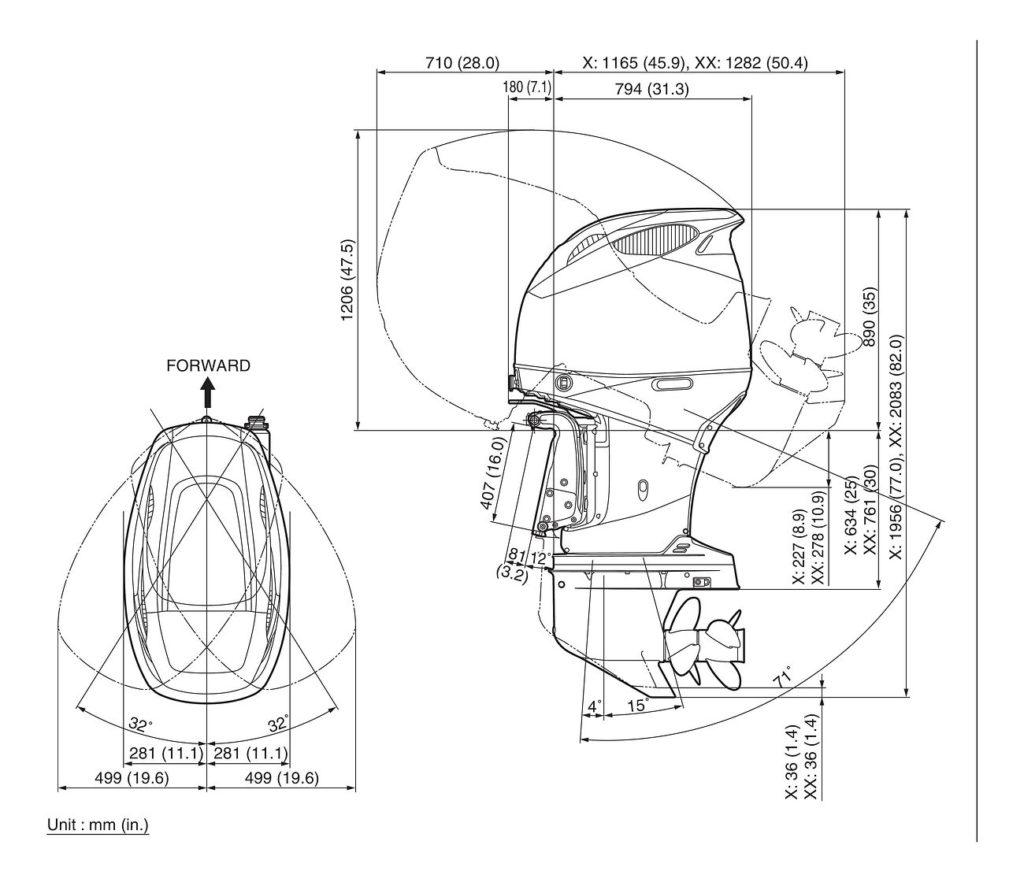 Схема установки, крепления и откидки лодочных моторов Сузуки DF325AT / DF350AT